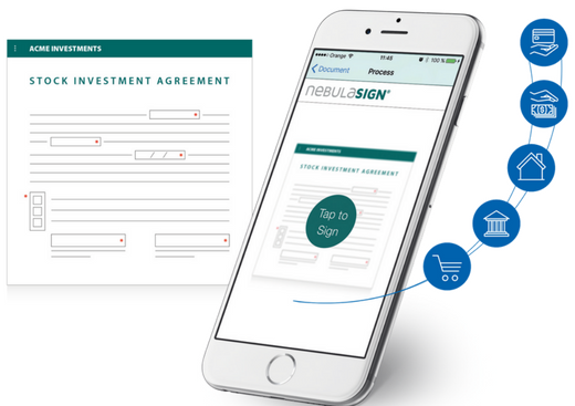 Times are changing: qualified digital signature for banks and financial institutions