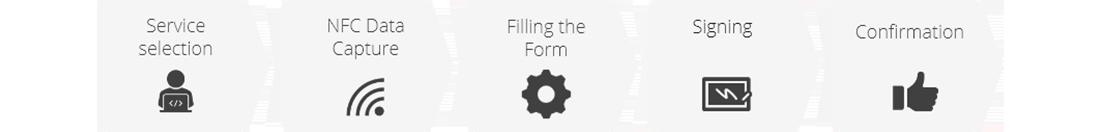 ENSIGN11 Banking Workflow
